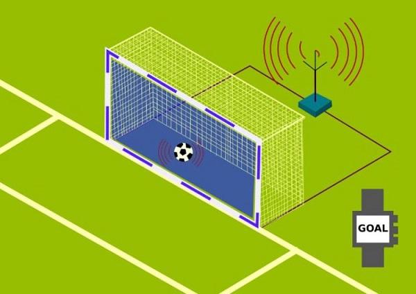 Công nghệ Goal Line là gì?